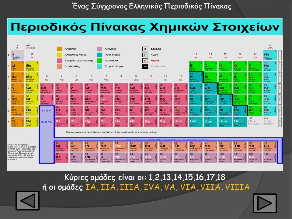 Κύριες ομάδες είναι οι: 1,2,13,14,15,16,17,18