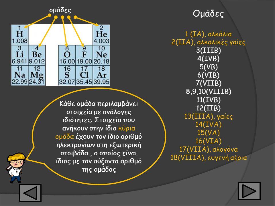Ομάδες ομάδες 1 (ΙΑ), αλκάλια 2(ΙΙΑ), αλκαλικές γαίες 3(ΙΙΙB) 4(ΙVΒ)