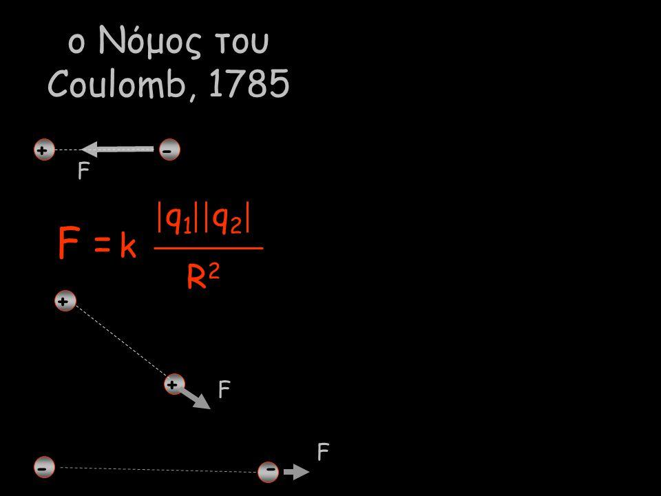 ο Νόμος του Coulomb, 1785 + - F q1 q2 F = k R2 + + F F - -