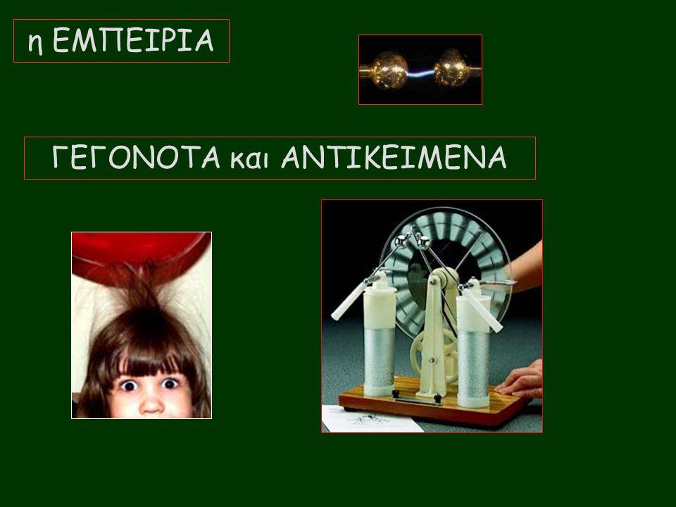 ΓΕΓΟΝΟΤΑ και ΑΝΤΙΚΕΙΜΕΝΑ
