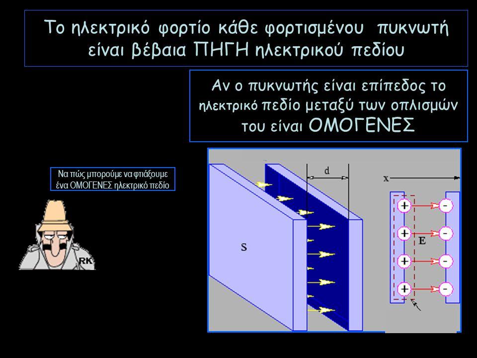 Να πώς μπορούμε να φτιάξουμε ένα ΟΜΟΓΕΝΕΣ ηλεκτρικό πεδίο