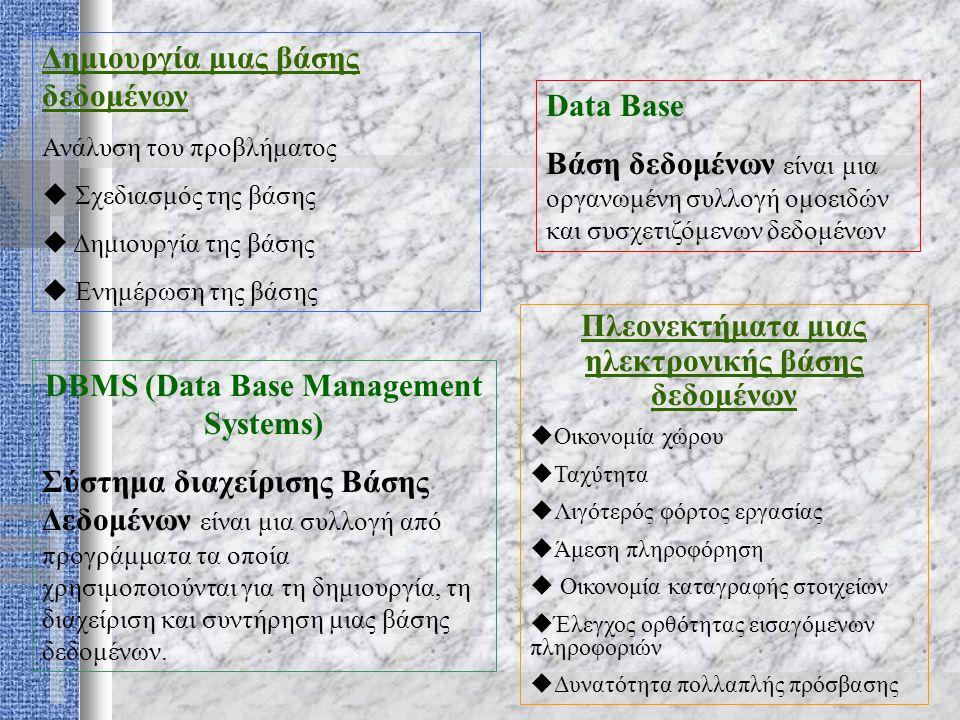 Δημιουργία μιας βάσης δεδομένων