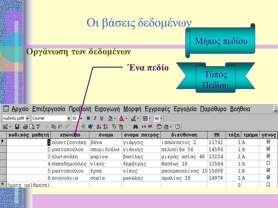 Οι βάσεις δεδομένων Μήκος πεδίου Οργάνωση των δεδομένων Ένα πεδίο