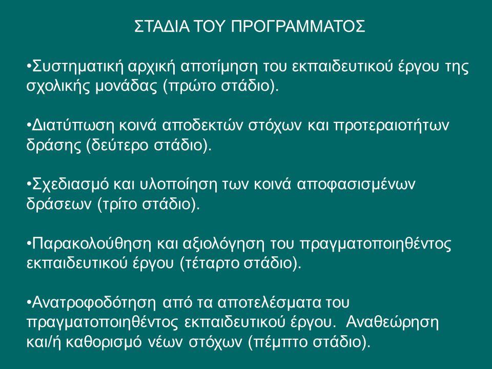 ΣΤΑΔΙΑ ΤΟΥ ΠΡΟΓΡΑΜΜΑΤΟΣ
