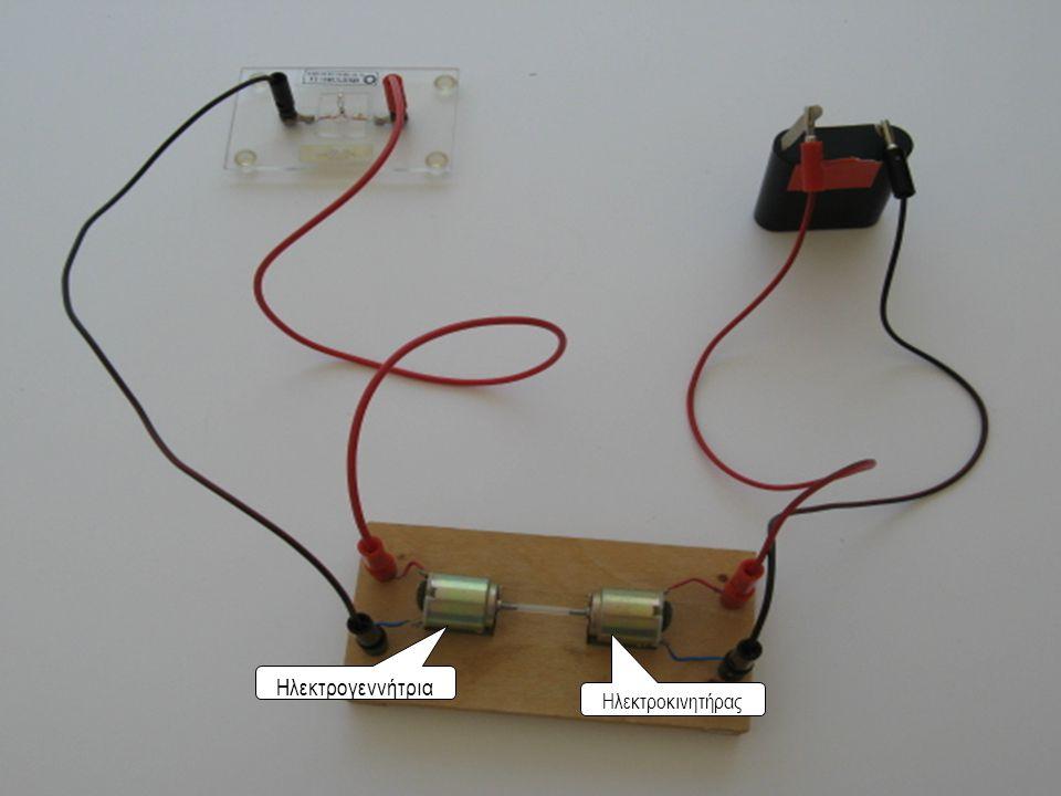 Ηλεκτρογεννήτρια Ηλεκτροκινητήρας