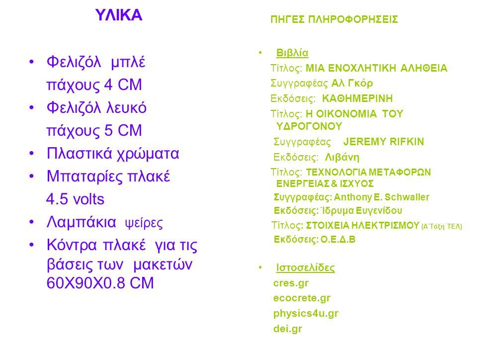 ΠΗΓΕΣ ΠΛΗΡΟΦΟΡΗΣΕΙΣ ΥΛΙΚΑ Φελιζόλ μπλέ πάχους 4 CM Φελιζόλ λευκό