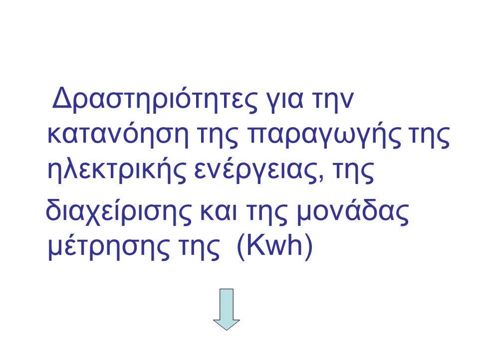 διαχείρισης και της μονάδας μέτρησης της (Kwh)