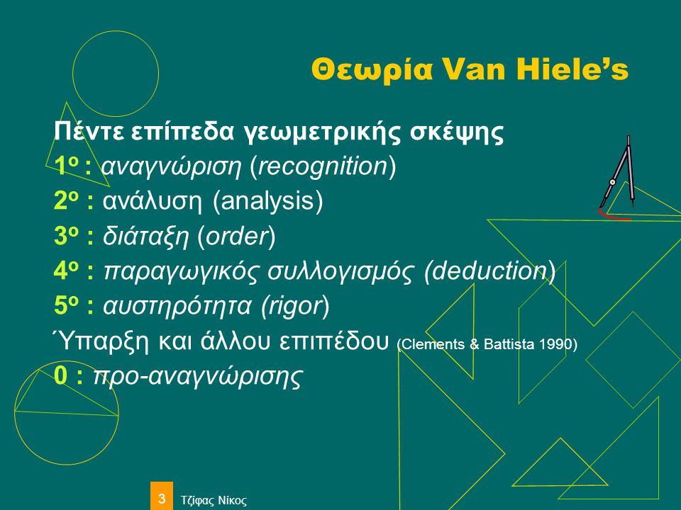 Θεωρία Van Hiele's Πέντε επίπεδα γεωμετρικής σκέψης