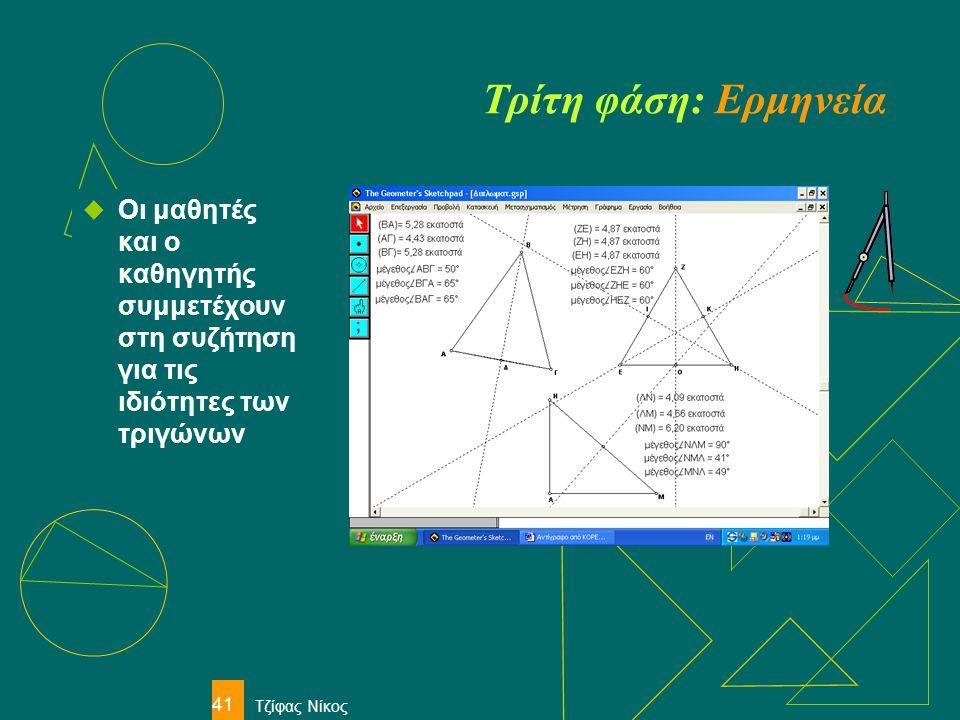 Τρίτη φάση: Ερμηνεία Οι μαθητές και ο καθηγητής συμμετέχουν στη συζήτηση για τις ιδιότητες των τριγώνων.
