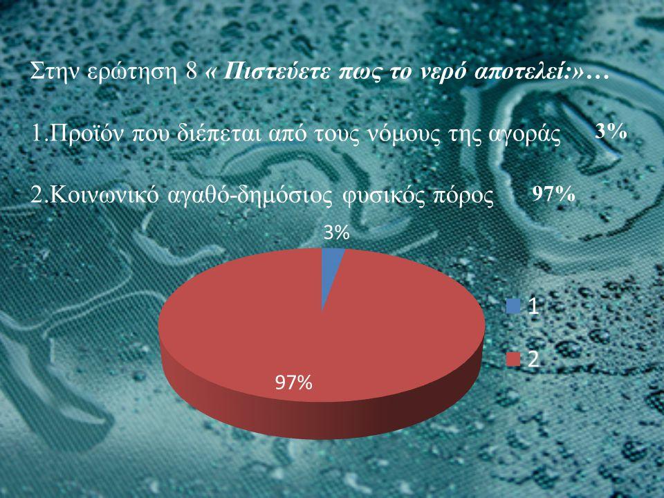 Στην ερώτηση 8 « Πιστεύετε πως το νερό αποτελεί:»…