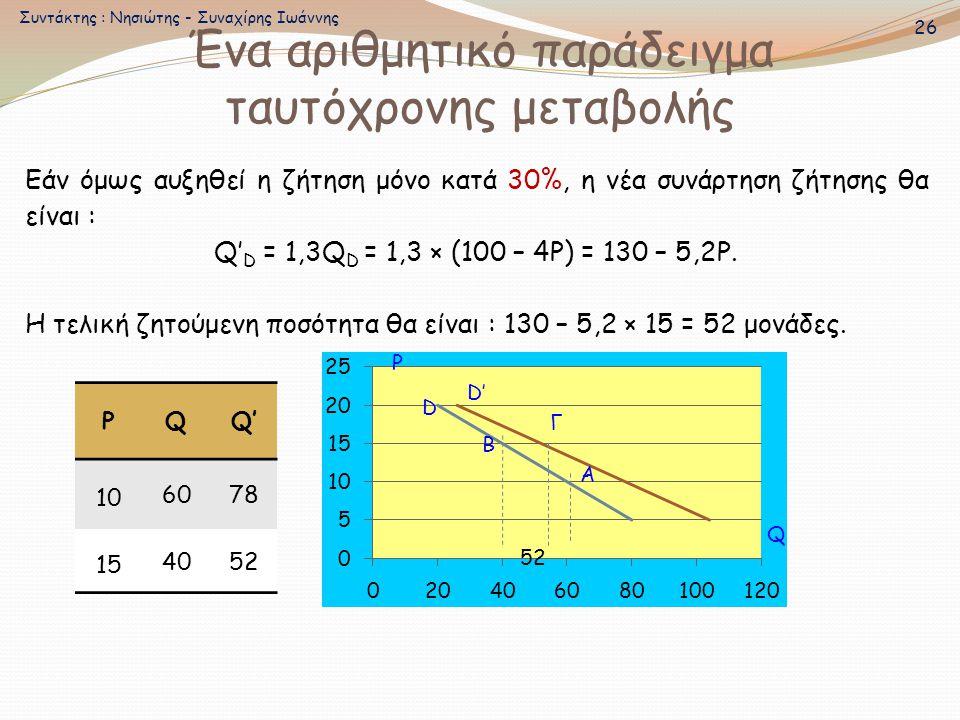 Ένα αριθμητικό παράδειγμα ταυτόχρονης μεταβολής