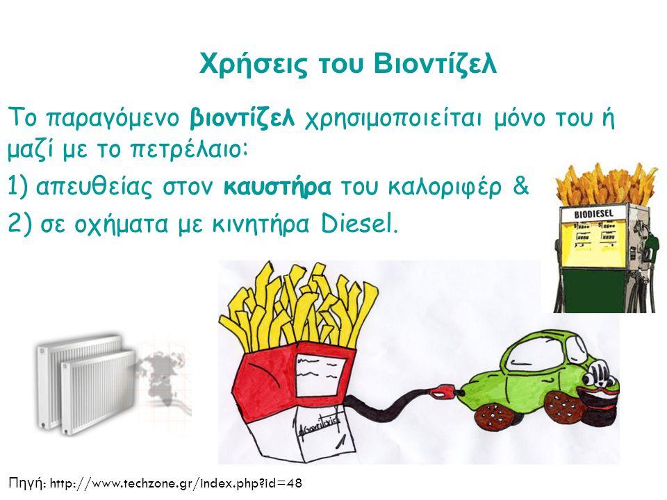 Πηγή: http://www.techzone.gr/index.php id=48