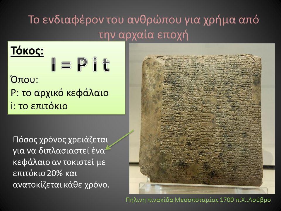 Το ενδιαφέρον του ανθρώπου για χρήμα από την αρχαία εποχή