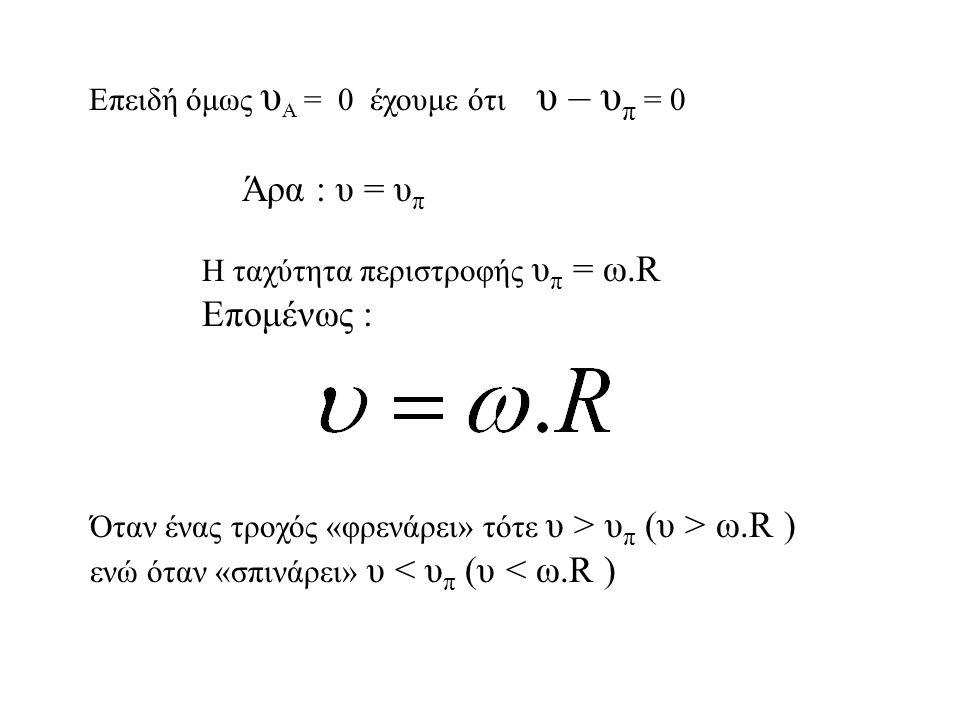 Άρα : υ = υπ Η ταχύτητα περιστροφής υπ = ω.R Επομένως :