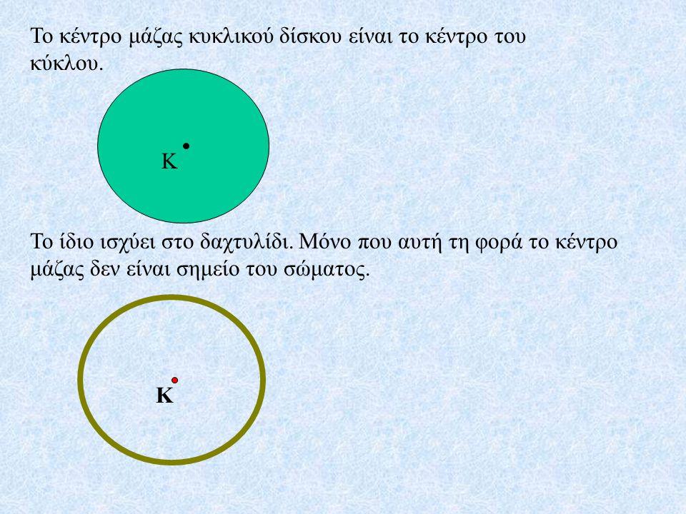 Το κέντρο μάζας κυκλικού δίσκου είναι το κέντρο του κύκλου.