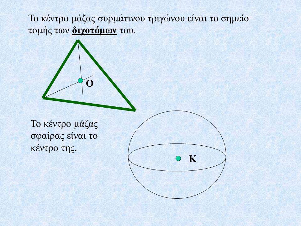Το κέντρο μάζας συρμάτινου τριγώνου είναι το σημείο τομής των διχοτόμων του.