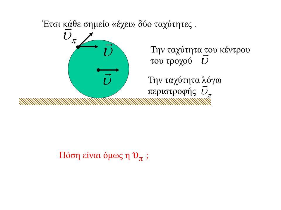 Έτσι κάθε σημείο «έχει» δύο ταχύτητες .