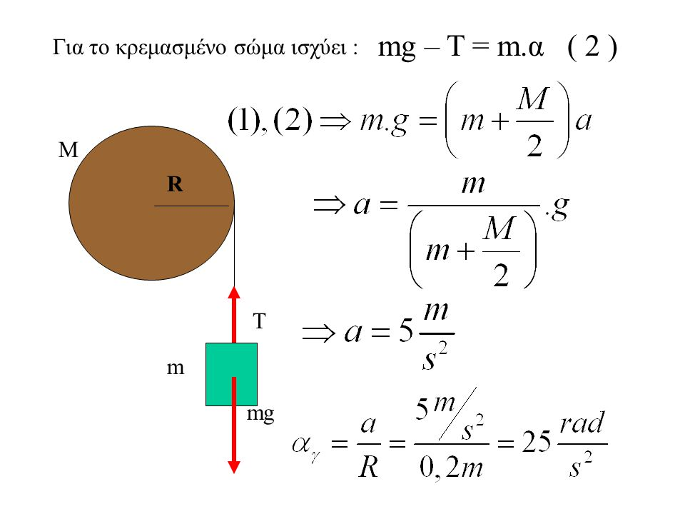 mg – T = m.α ( 2 ) Για το κρεμασμένο σώμα ισχύει : m M R Τ mg