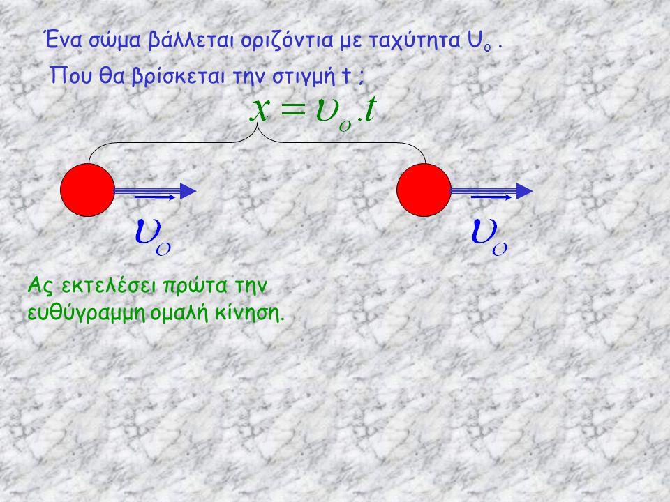 Ένα σώμα βάλλεται οριζόντια με ταχύτητα Uo .