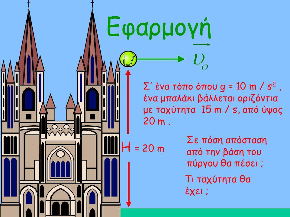 Εφαρμογή Η = 20 m. Σ' ένα τόπο όπου g = 10 m / s2 , ένα μπαλάκι βάλλεται οριζόντια με ταχύτητα 15 m / s, από ύψος 20 m .