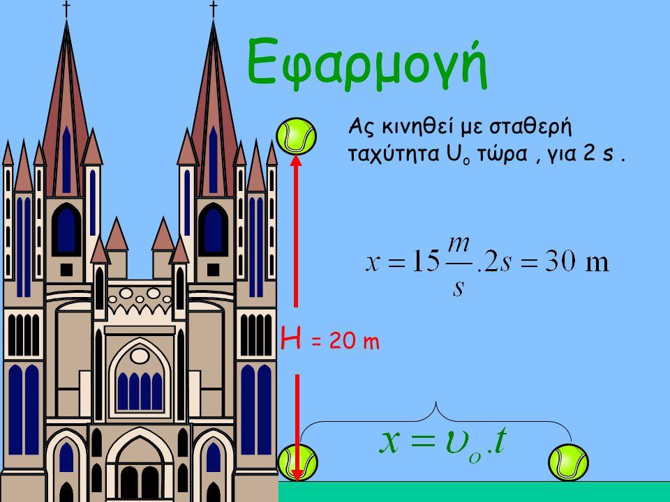 Εφαρμογή Ας κινηθεί με σταθερή ταχύτητα Uo τώρα , για 2 s . Η = 20 m