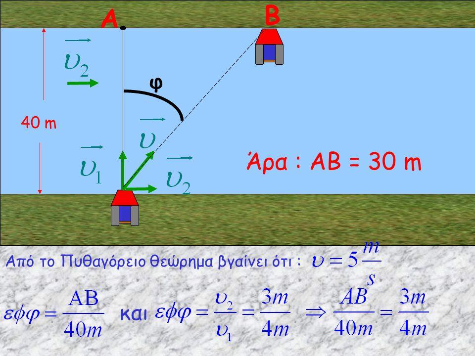 40 m Α Β φ Άρα : ΑΒ = 30 m Από το Πυθαγόρειο θεώρημα βγαίνει ότι : και