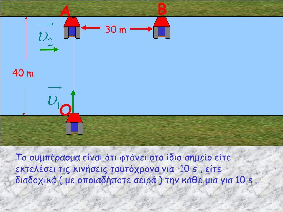 Α Β. 40 m. 30 m. O.
