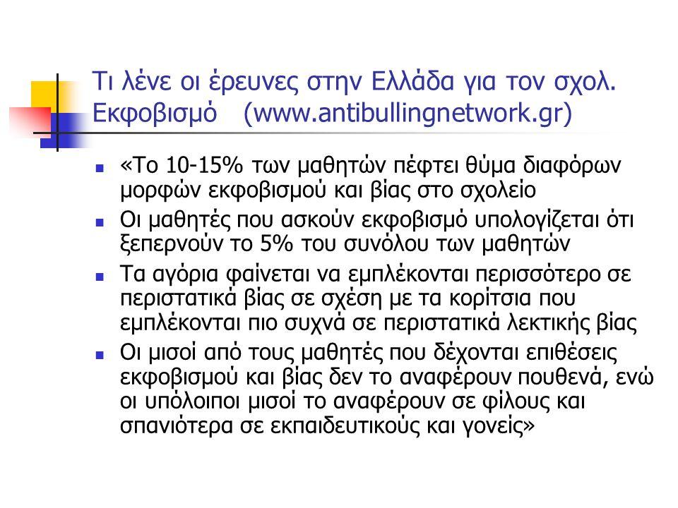 Τι λένε οι έρευνες στην Ελλάδα για τον σχολ. Εκφοβισμό (www
