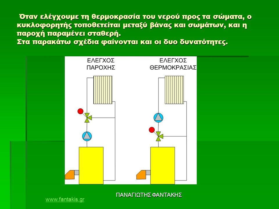 Όταν ελέγχουμε τη θερμοκρασία του νερού προς τα σώματα, ο κυκλοφορητής τοποθετείται μεταξύ βάνας και σωμάτων, και η παροχή παραμένει σταθερή. Στα παρακάτω σχέδια φαίνονται και οι δυο δυνατότητες.