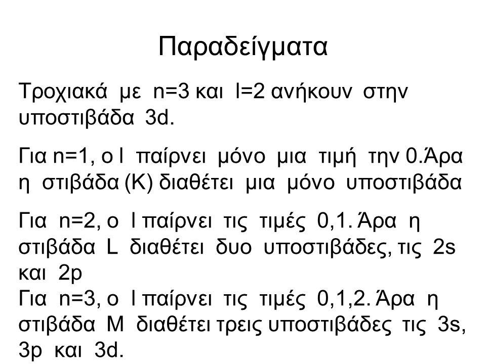 Παραδείγματα Τροχιακά με n=3 και l=2 ανήκουν στην υποστιβάδα 3d.