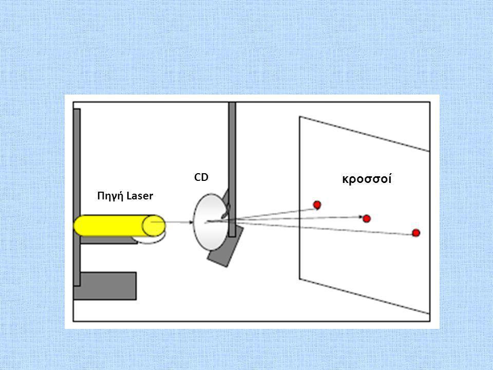 Πηγή Laser CD κροσσοί