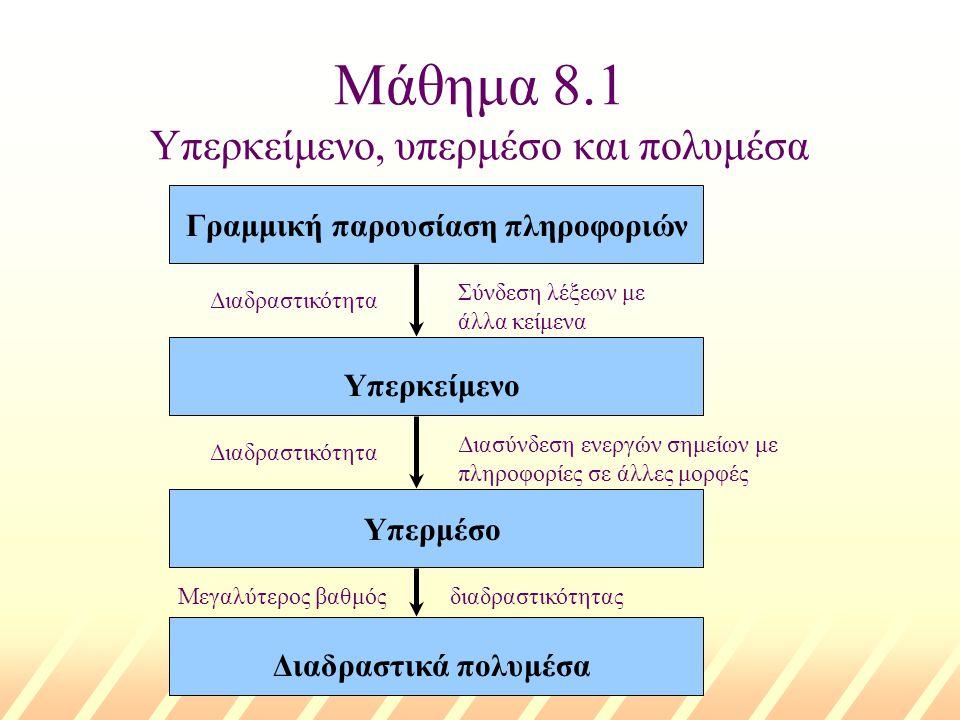 Μάθημα 8.1 Υπερκείμενο, υπερμέσο και πολυμέσα
