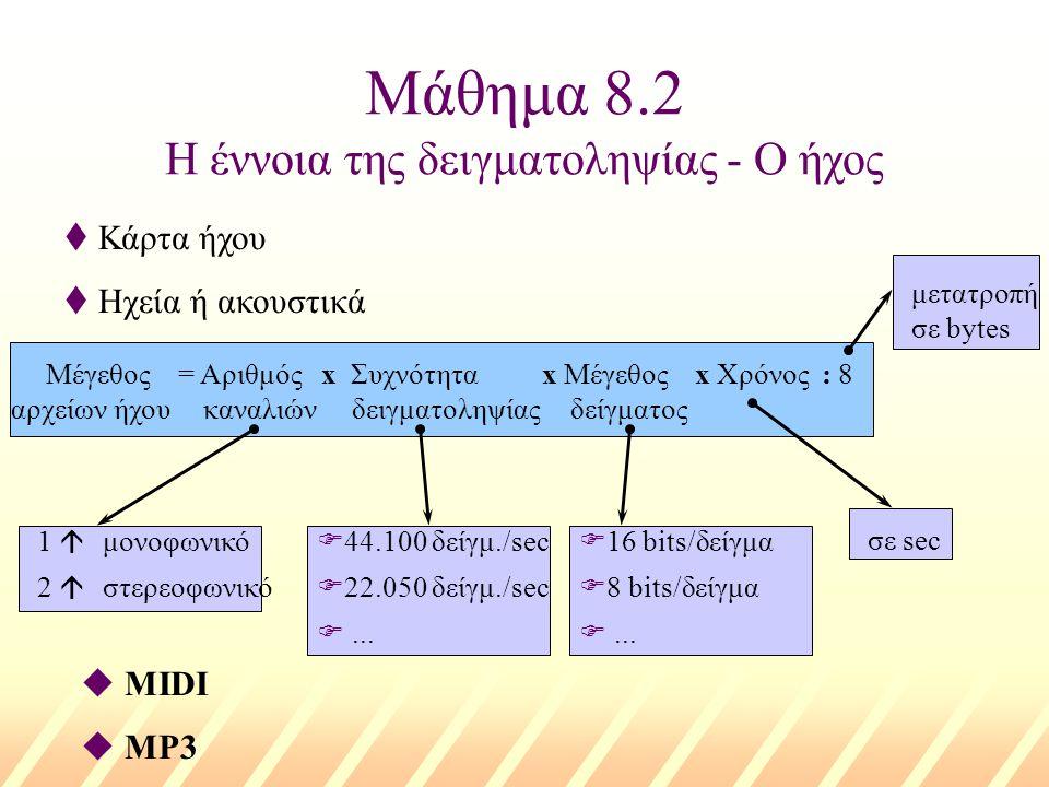 Μάθημα 8.2 Η έννοια της δειγματοληψίας - Ο ήχος
