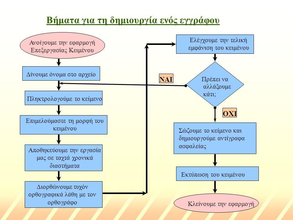 Βήματα για τη δημιουργία ενός εγγράφου
