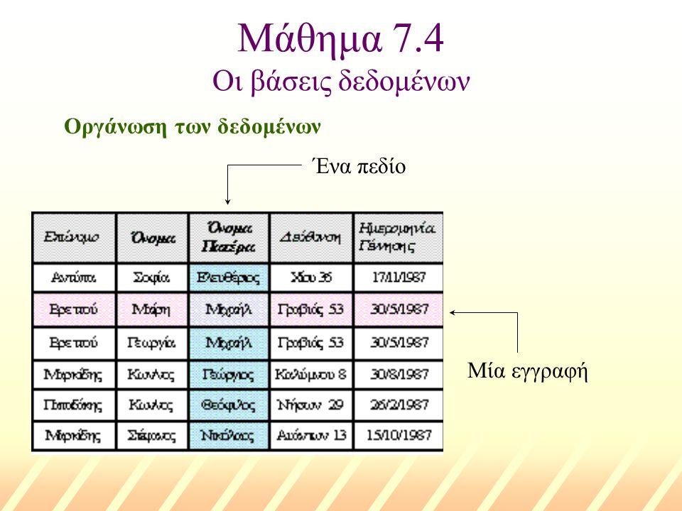 Μάθημα 7.4 Οι βάσεις δεδομένων