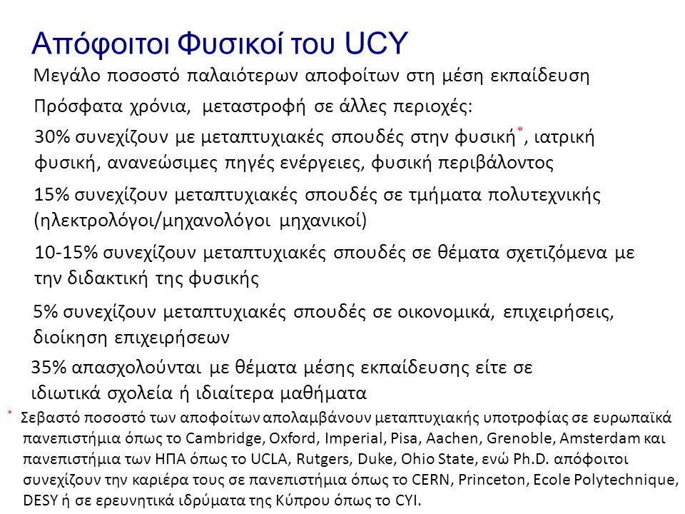 Απόφοιτοι Φυσικοί του UCY