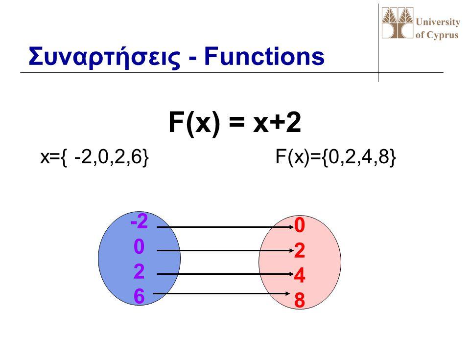 Συναρτήσεις - Functions