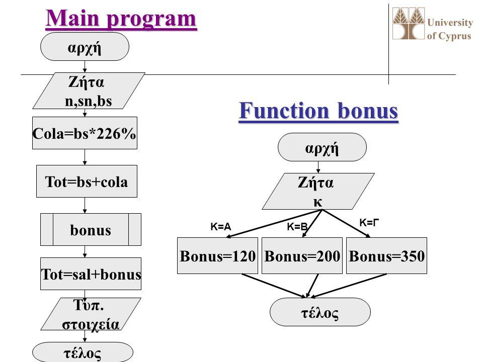 Main program Function bonus αρχή Ζήτα n,sn,bs Cola=bs*226% αρχή