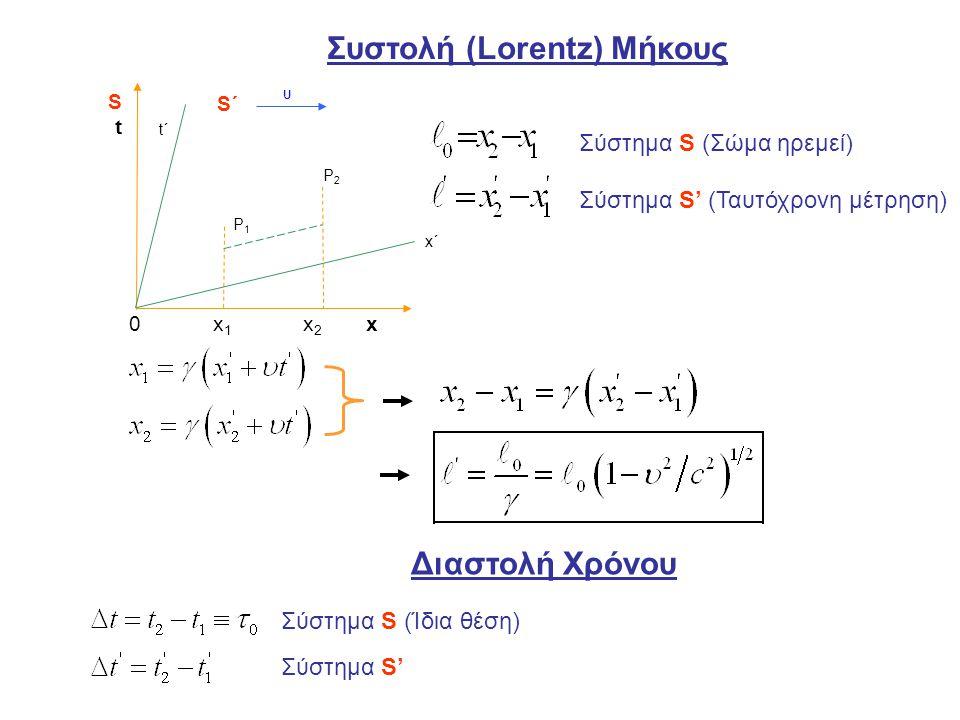 Συστολή (Lorentz) Μήκους