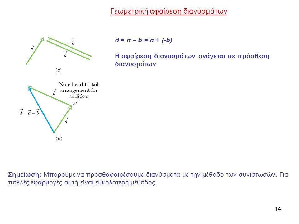 Γεωμετρική αφαίρεση διανυσμάτων