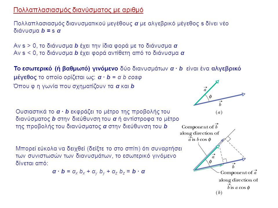 Πολλαπλασιασμός διανύσματος με αριθμό