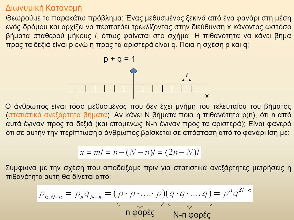Διωνυμική Κατανομή