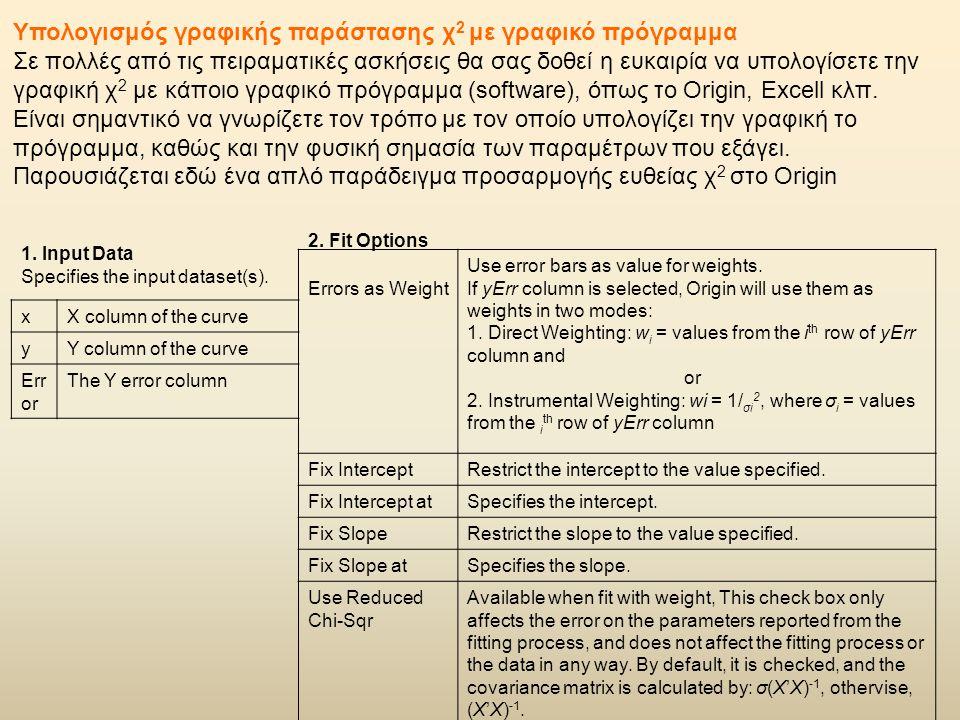 Υπολογισμός γραφικής παράστασης χ2 με γραφικό πρόγραμμα