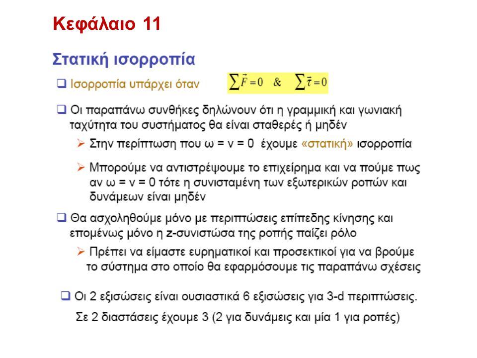 Κεφάλαιο 11