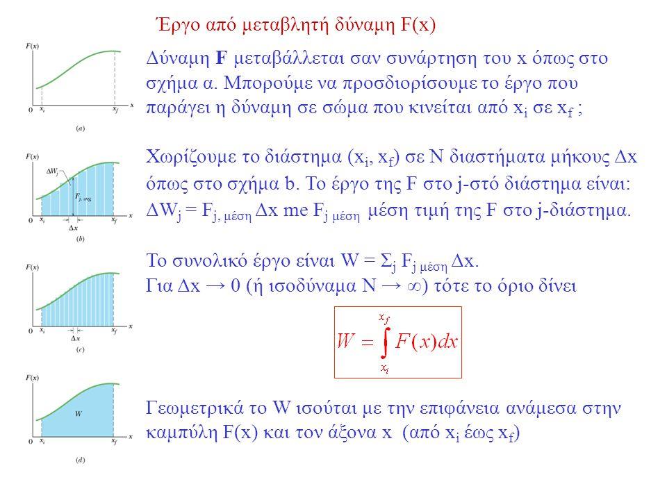 Έργο από μεταβλητή δύναμη F(x)
