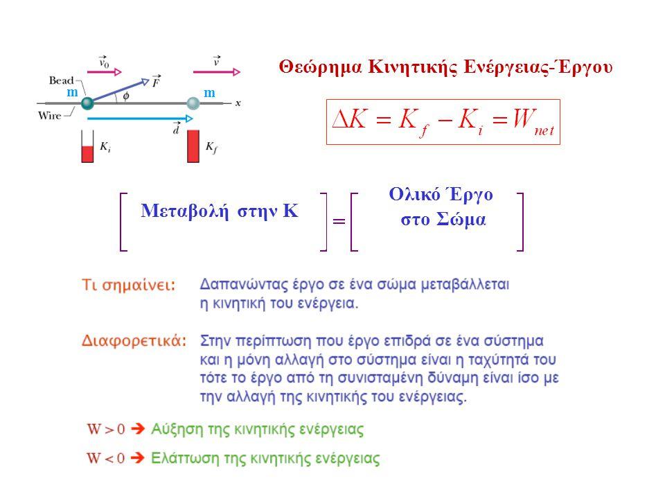 Θεώρημα Κινητικής Ενέργειας-Έργου