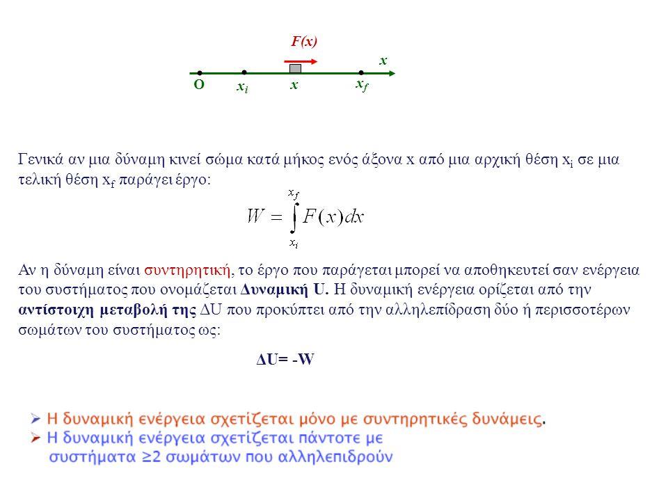 O x. . xi. xf. F(x) Γενικά αν μια δύναμη κινεί σώμα κατά μήκος ενός άξονα x από μια αρχική θέση xi σε μια τελική θέση xf παράγει έργο: