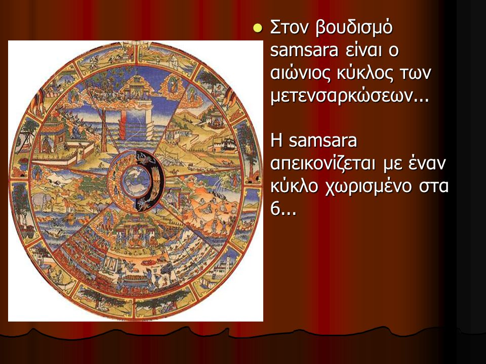 Στον βουδισμό samsara είναι ο αιώνιος κύκλος των μετενσαρκώσεων