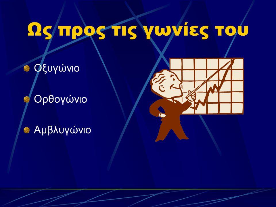 Ως προς τις γωνίες του Οξυγώνιο Ορθογώνιο Αμβλυγώνιο