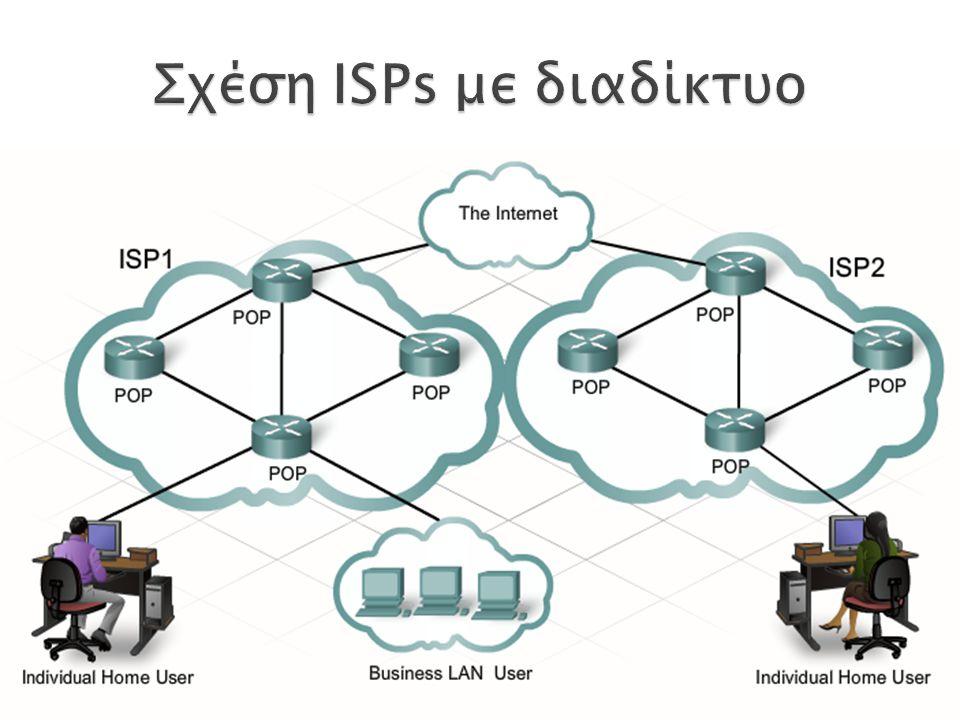 Σχέση ISPs με διαδίκτυο